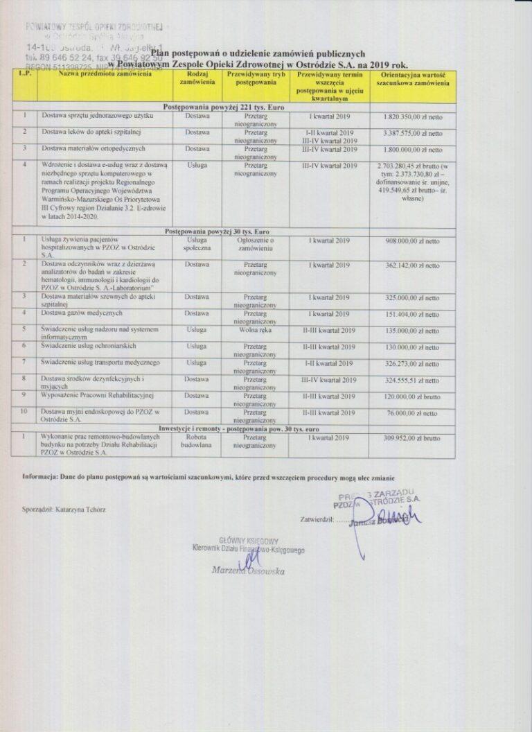 Plan postępowań oudzielenie zamówień publicznych